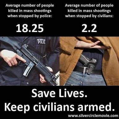 Armed civilians save lives