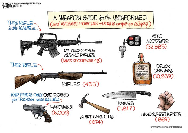 Michael Ramirez on gun violence