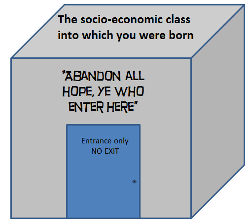 Leftist view of socio-economic mobility