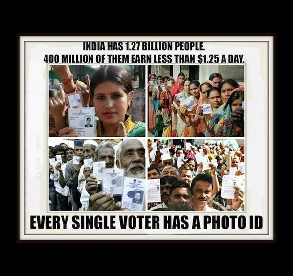 Voter ID in India