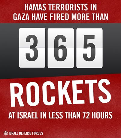 365 rockets in 72 hours