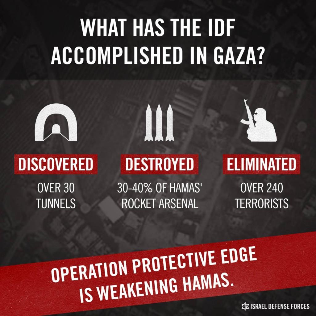 Hamas hurting