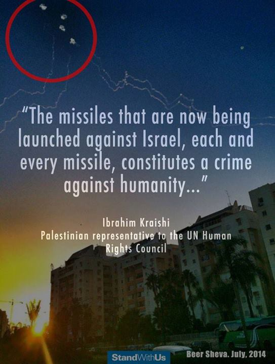 Missiles aimed against Israel