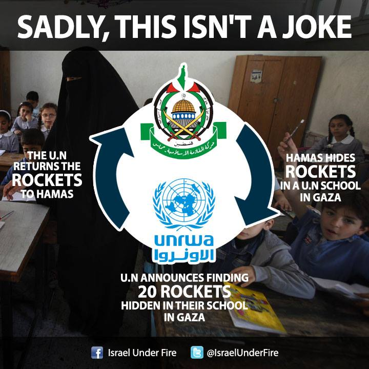 UN supports Hamas with rockets