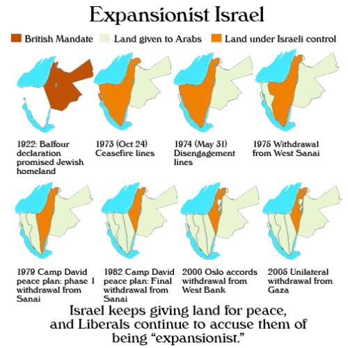 Expansionist Israel