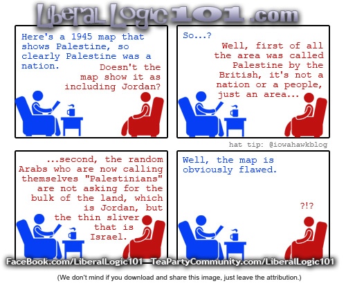 Liberal logic about Palestine