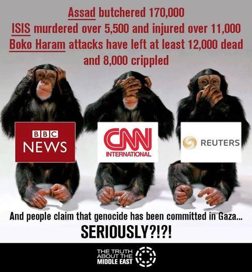 Media's moral blindness