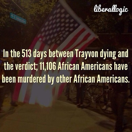 The death of African Americans