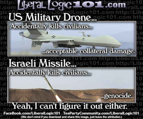 Liberal logic on drones