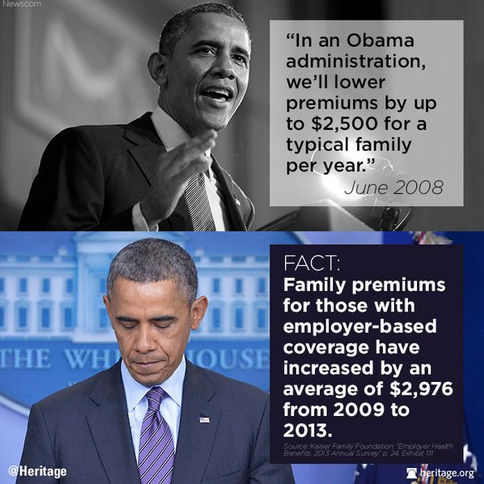 Obama lied about insurance premiums