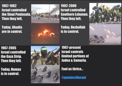 Terrorism fills the vacuum when Israel leaves