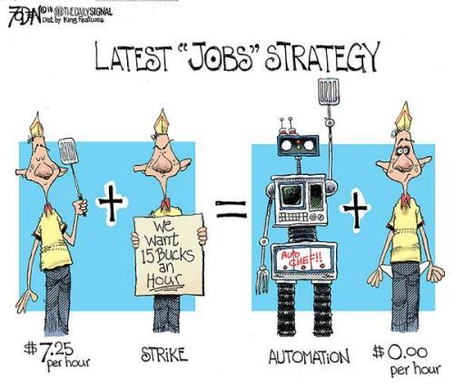 The minimum wage strategy