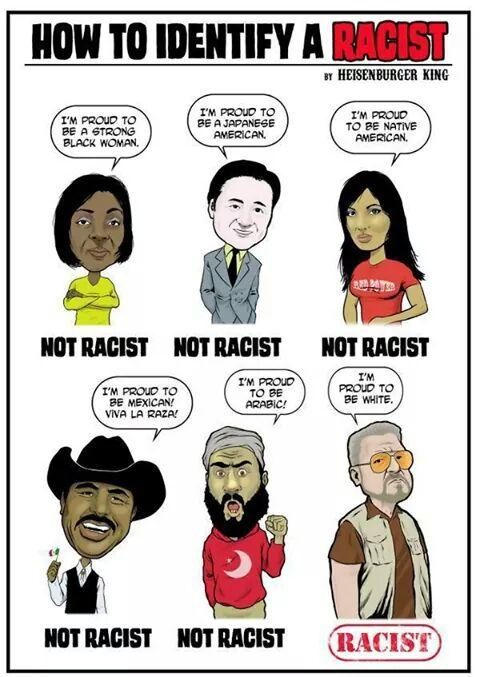 How to spot the racist