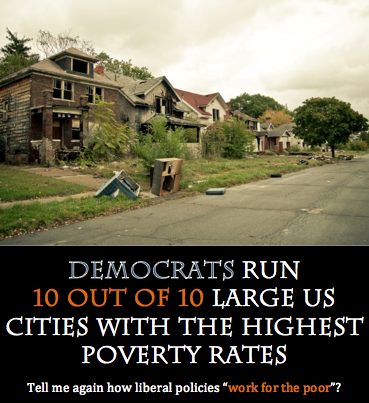 Poor cities are invariably led by Democrats