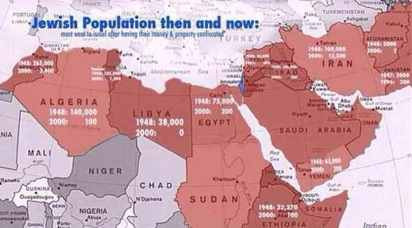 The real displaced people of the Middle East