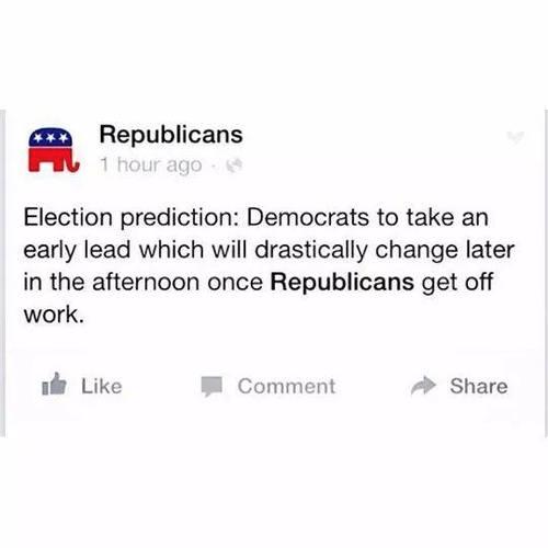 Democrat lead in elections until Republicans get off of work