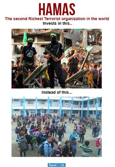 Hamas invests in killers not children