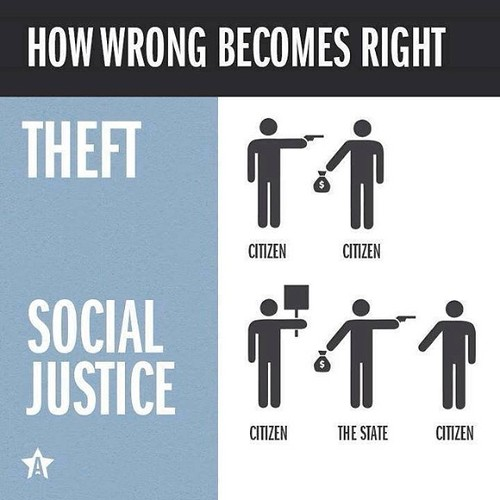 Social justice turns theft into a right