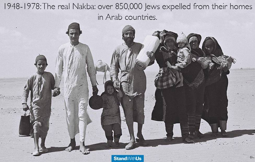 Jewish expulsion from Arab lands