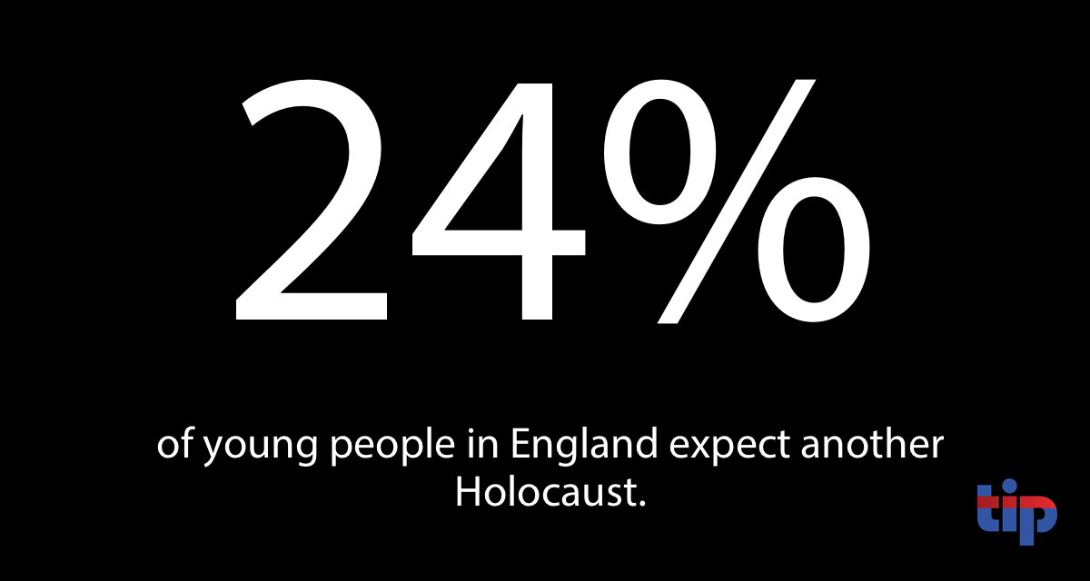24 percent of young people in England expect another Holocaust