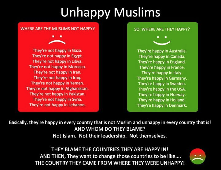 Happy and unhappy Muslims