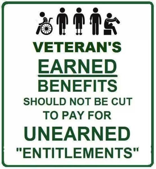 content uploads benefits entitlements