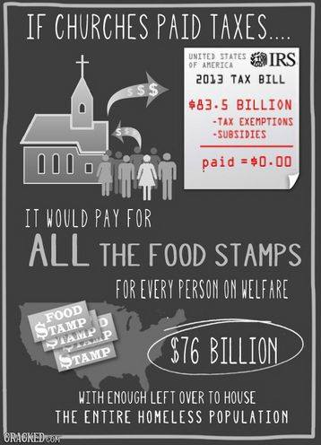 Taxing churches