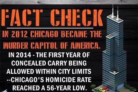 Chicago homicides