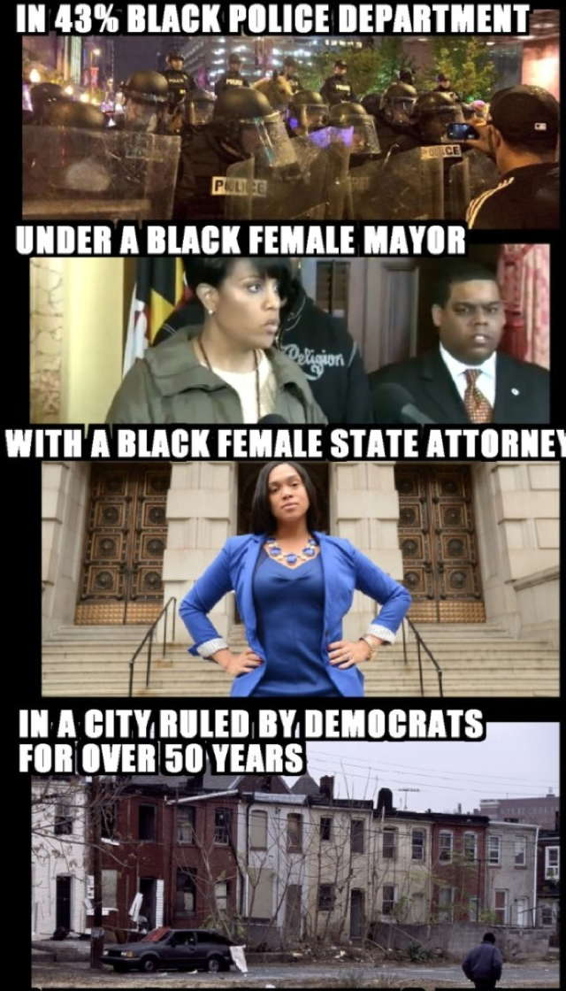 Racism in Baltimore
