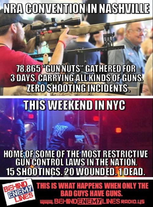 NRA convention had no shootings