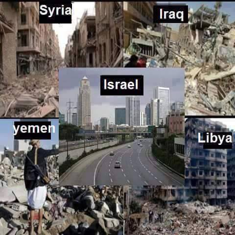 Israel and the reste of the Middle East