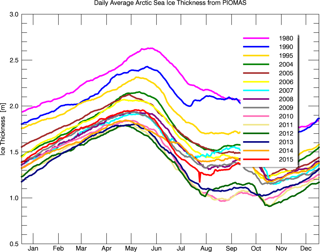 Arctic sea ice 3