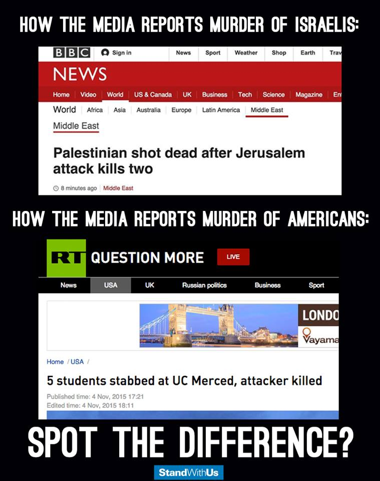 How the media reports stabbings in America and Israel