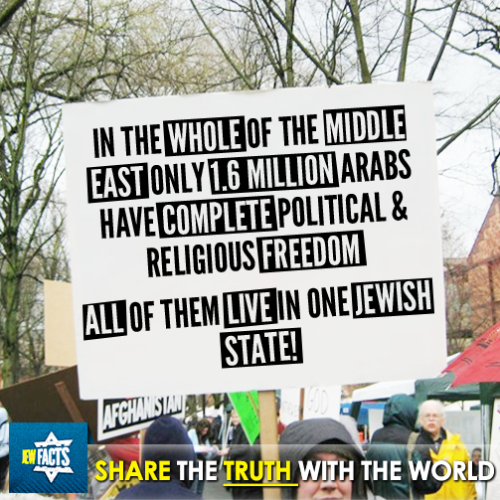 The only Arabs with freedom live in Israel