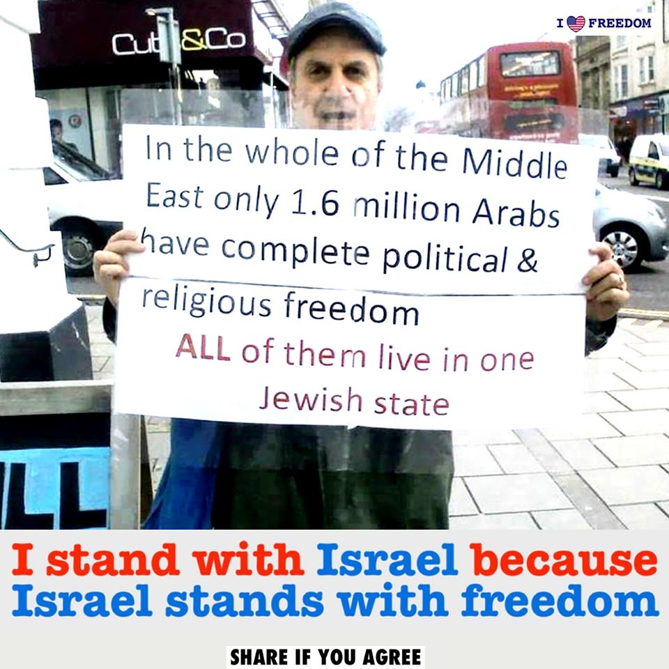 The only Arabs with religious freedom are in Israel