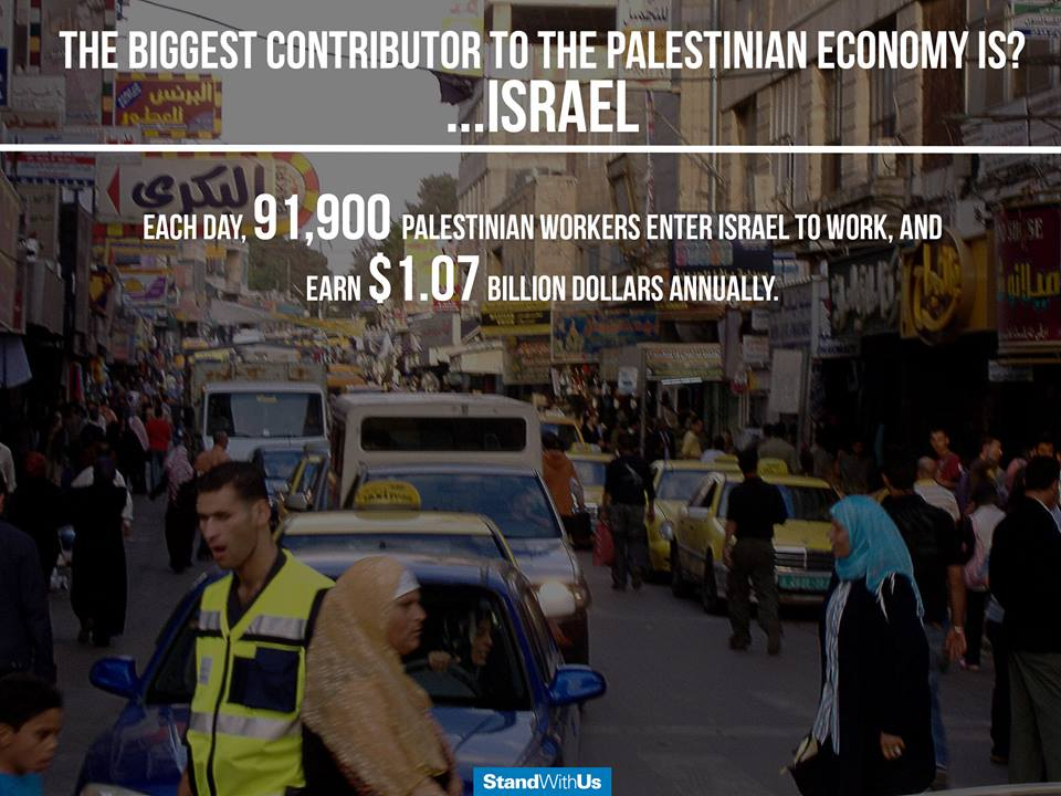 Israel supports Palestine