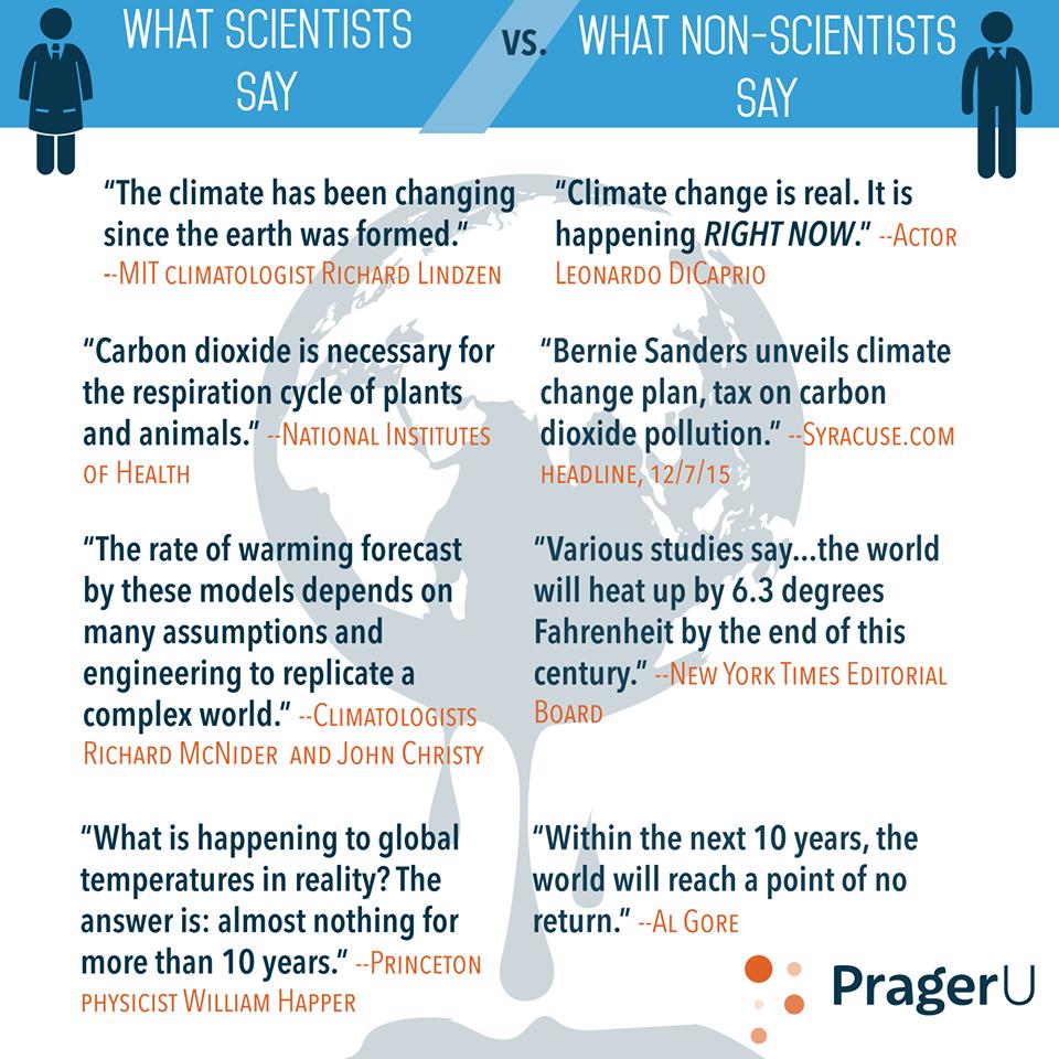 Climate change scientists versus media
