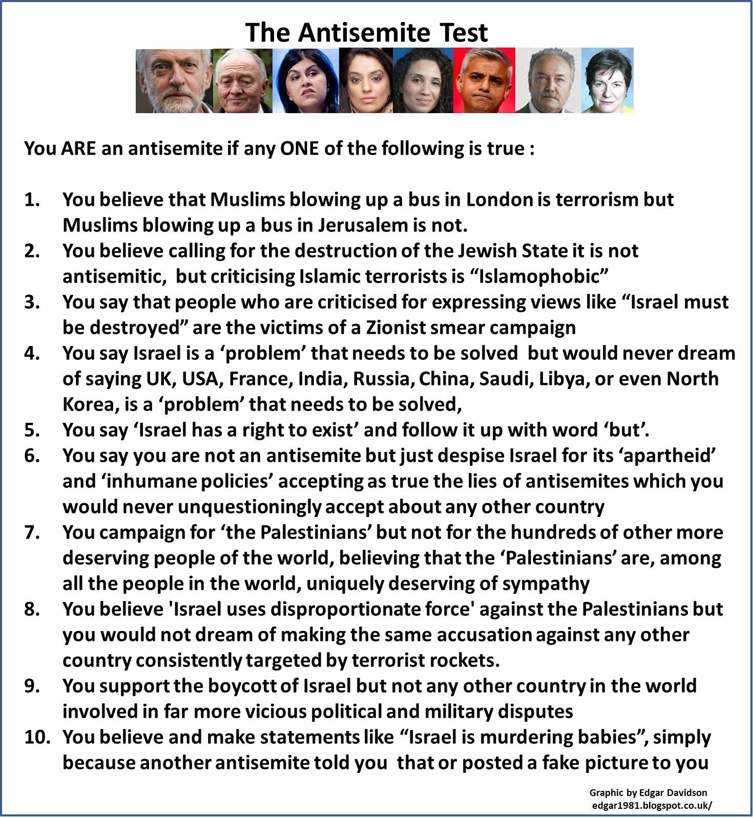 Jews Israel Antisemitism
