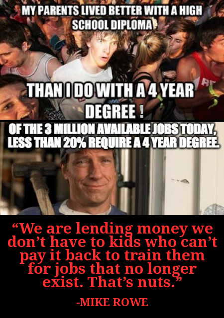 Stupid liberals cost of education