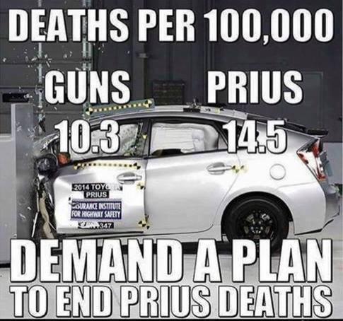 Guns Prius more dangerous