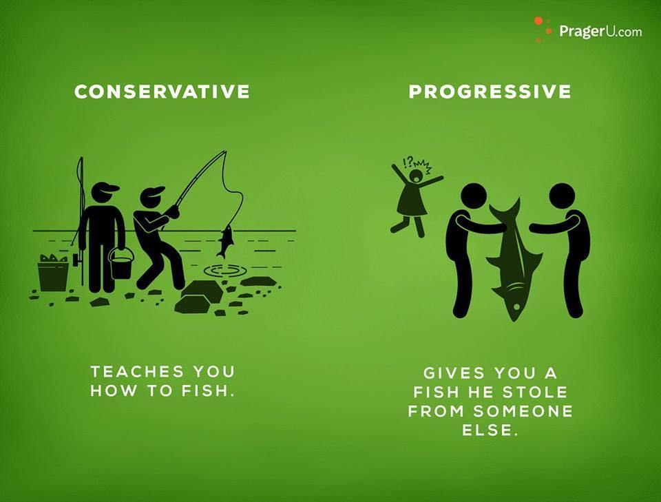 Stupid Leftists progressives v conservatives fishing