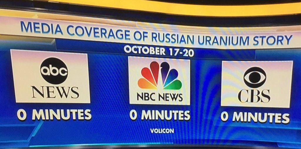 MSM ignores Uranium One