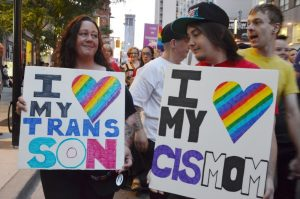 transgenderism