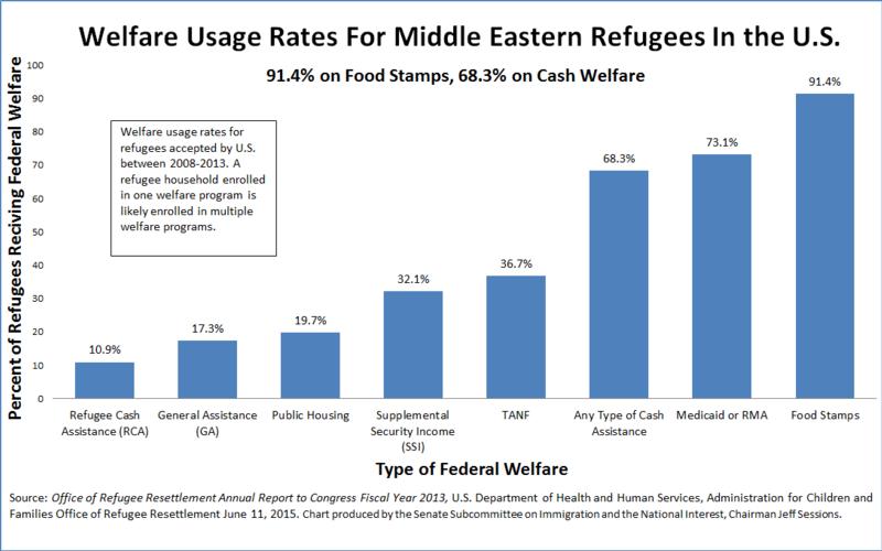 Muslim Refugees Welfare